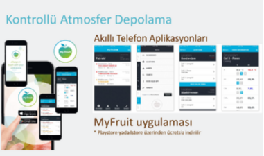Kontrollü Atmosfer Telefon Aplikasyonu